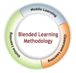graphics showing blended-learning-methodology